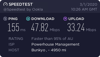 vyprvpn_speed_test_au